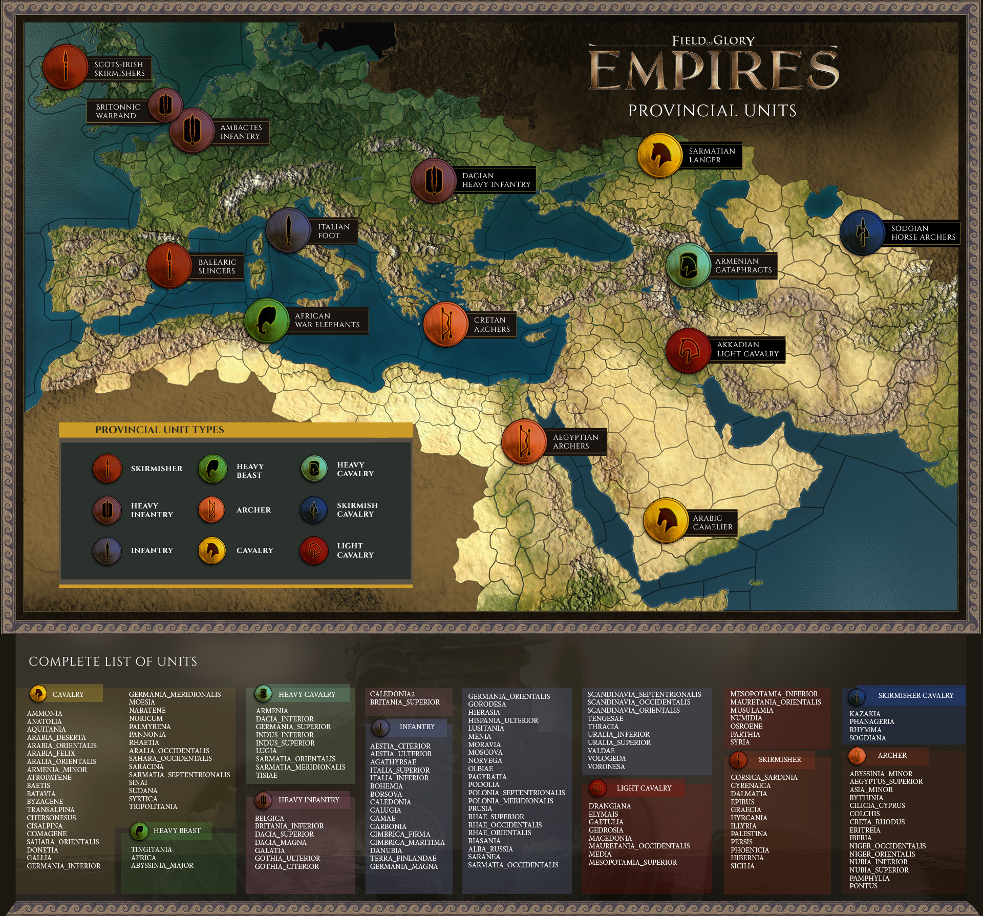 Field of Glory. Empires - Unidades provinciales
